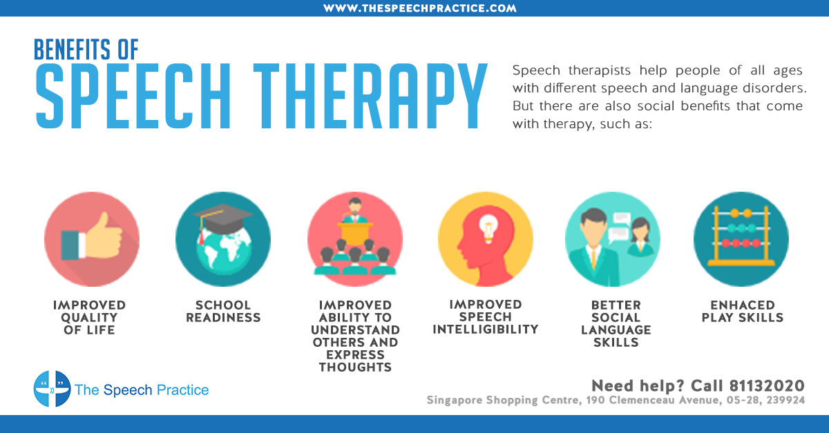 private speech therapist singapore